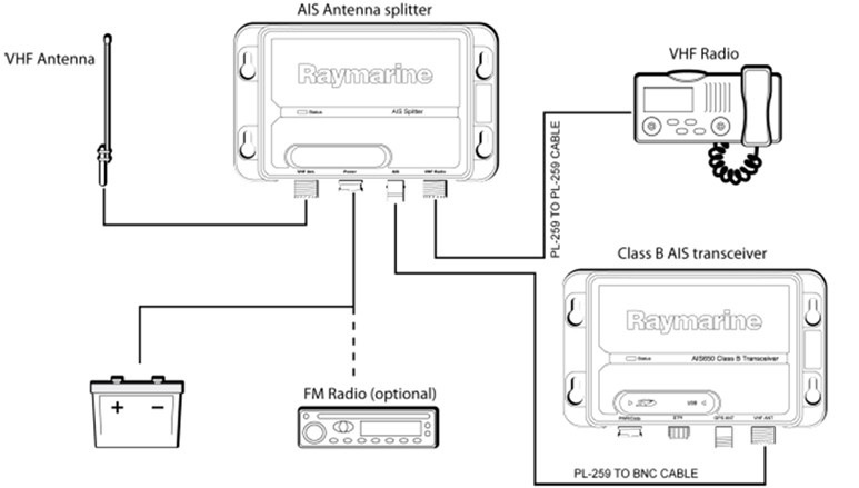 AIS100 Splitter Diagram | Raymarine