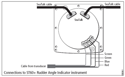 Rudder reference transducer to ST60+ | Raymarine