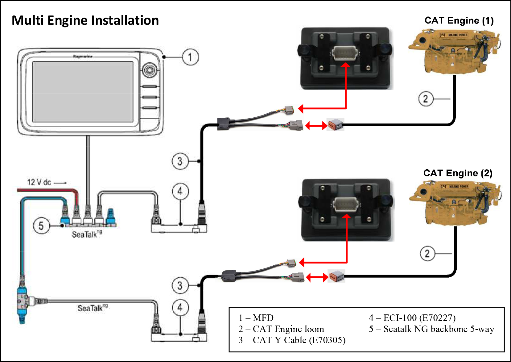 CAT-Install4 Raymarine Axiom Wiring Diagram on fluxgate compass, patch cable, b256 transducer, gps antenna, c120 cable for radar, seatalk hs,